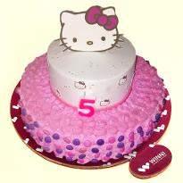 Curious Kitty Cake